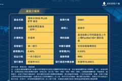 5G ETF參與台積電除息 這檔只要價1.5萬元最便宜