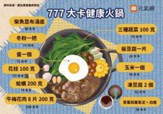 火鍋煮蛋沒熟會害你掉頭髮?一周吃3次火鍋的營養師劉怡里教你怎麼健康吃