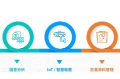 2020數位奇點獎2大獎 大數據公司扮演「數位轉型推手」首次參賽就奪獎