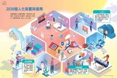 2030技術策略與藍圖/個人化裝置與服務 感測再進化催生聰明個人裝置