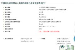 挑戰最高配息率!中信高股息ETF殖利率8%
