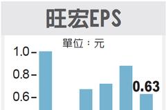 旺宏 去年EPS 2.9元