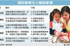 親子理財 五模式選商品