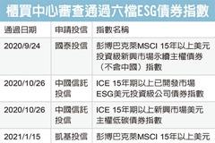 富邦ESG債指數 獲認可