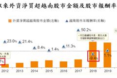 年化報酬率9% 富邦越南ETF 24日起熱烈募集
