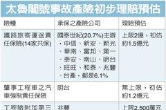 太魯閣號事件 產壽險理賠初估4億元