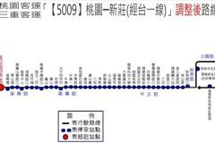 桃園「9102」客運停駛 「5009」接手再推優惠
