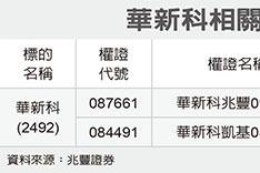 全民權證/華新科 二檔聚光