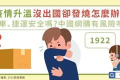 防疫QA/沒出國卻發燒怎麼辦?公車、捷運安全嗎?中國網購有風險嗎?