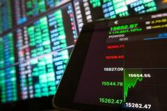 價跌量縮 台股跌473點收在15,353點