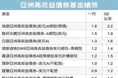亞高收債 三低優勢護體