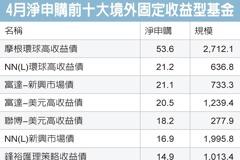 新興債殖利率 誘人