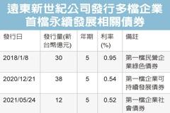 遠東新 推首檔社會責任債