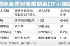國泰智能車ETF 15日開募