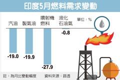 亞洲煉油業 雙利空罩頂
