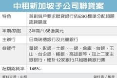 首例 中租聯貸用ESG分配額度