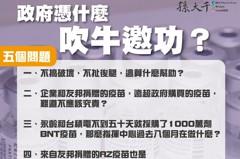 郭台銘買疫苗爆政府搶功爭議 孫大千:要有多厚臉皮