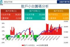 富邦期貨:聯準會鴿派立場續緩解市場對通膨擔憂