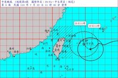 颱風又被台灣彈開? 網憂「一年未放颱風假」背後危機
