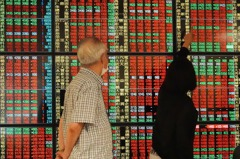 市場震盪 法人掃貨高價股