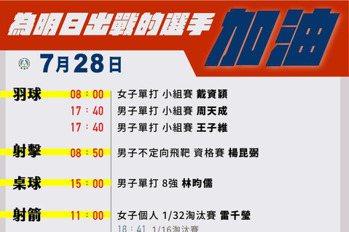 圖表/中華隊28日焦點 周天成、王子維挑戰晉級