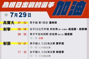 圖表/中華隊29日焦點 桌球林昀儒大戰世界第一樊振東