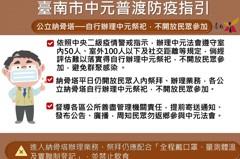 台南中元普度寺廟須送防疫計畫 納骨塔祭拜不開放
