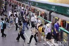 人口普查現警訊 109年工作年齡人口首度落入負成長