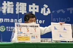 COVID-19疫苗不只打3劑? 陳時中:第4劑準備中
