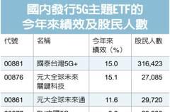 iPhone 13銷售靚 法人:助攻5G ETF長線走多