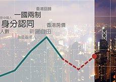 你來畫畫看 從數據看香港回歸20年變化