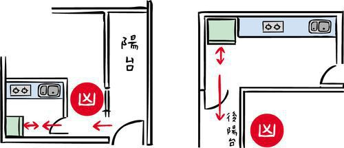 除了廚具之外,相當於古代糧倉的冰箱如果對到後門,會引起宵小之徒非法盜取,或是朋友...