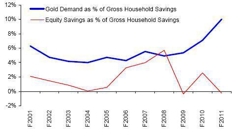 資料來源:Morgan Stanley,2012年3月27日。