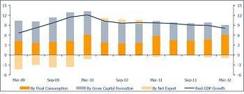 資料來源:Company Data, Mirae Asset Research,...