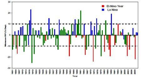 資料來源:MF Global, 2012年4月26日