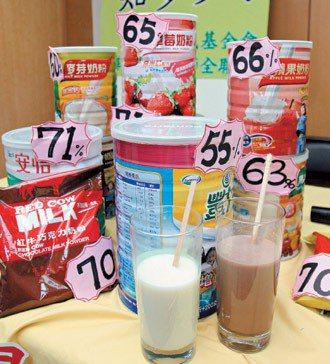 董氏基金會對市售42種成人奶粉品項進行調查,發現部份產品乳含量不足,呼籲消費者在...