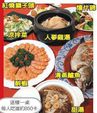 農曆春節將至,大魚大肉易造成身體負擔,榮欣診所上午推出抗氧化年菜,教導民眾吃出免...