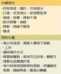 資料來源 /三總中暑防治中心 製表/劉惠敏