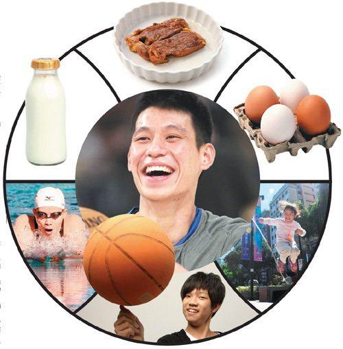 想長高,早睡、運動、攝取牛奶、蛋與肉類等蛋白質食物,都是好方法。圖/本報資料...
