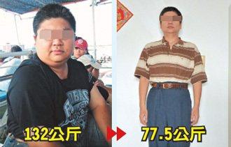 31歲的林先生,身高173公分,一年前體重足足有132公斤,屬於病態肥胖。接受減...