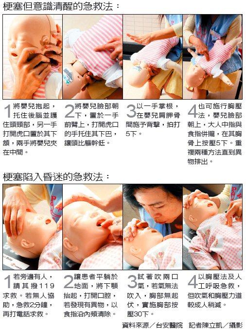 資料來源/台安醫院非報系 記者陳立凱/攝影