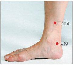 三陰交穴:小腿內側,脛骨內側緣後方,距離足內踝尖上四橫指。太谿穴:腳內踝尖後...