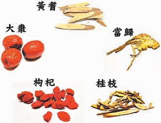 冬季進補常用藥材。 圖/陳星諭醫師提供