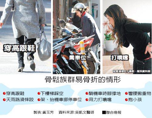 記者潘俊宏/攝影、報系資料照