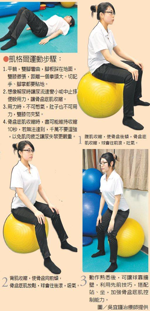 圖/吳宜謹治療師提供