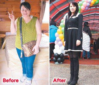 35歲的王小姐,因為愛吃甜點體重逐漸攀升,成了頑固型肥胖(見圖),後來改變飲食習...