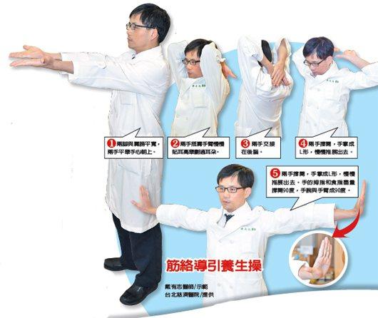 點此看大圖。圖/台北慈濟醫院提供、聯合晚報製
