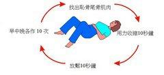 圖/臺北市立聯合醫院和平婦幼院區婦產科林姿吟醫師 提供