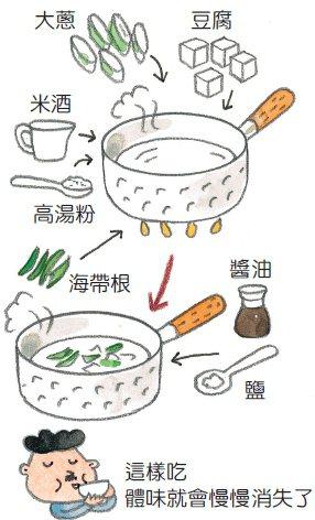 圖/采實文化提供