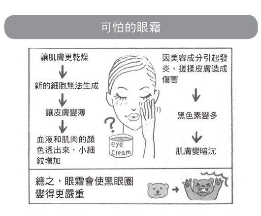 圖/方舟文化出版